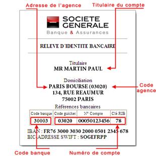 RIB kortelės pavyzdys