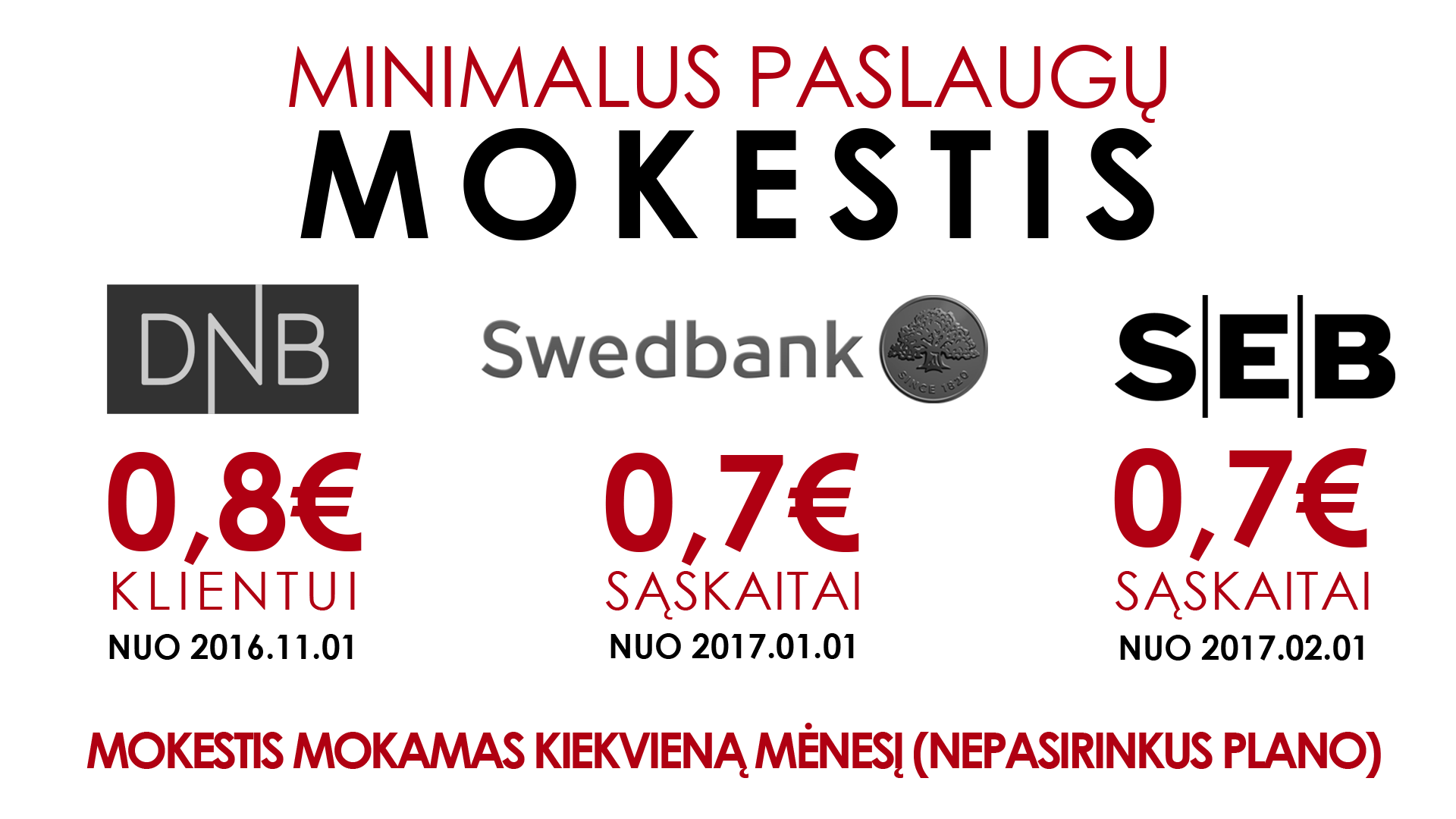 """Minimalus banko paslaugų mokestis """"Swedbank"""", SEB ir DNB"""