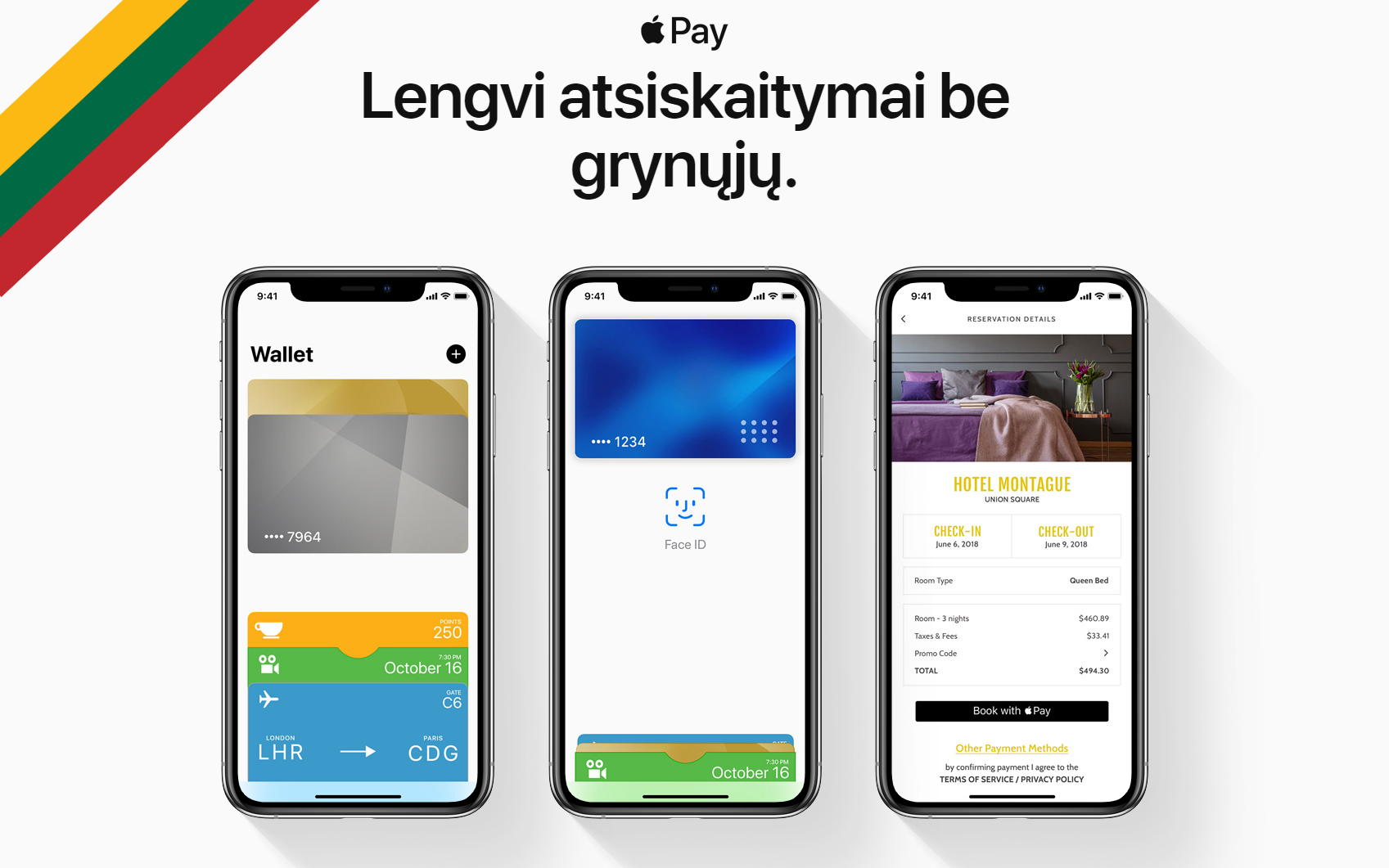 Apple Pay & Swedbank Lietuva